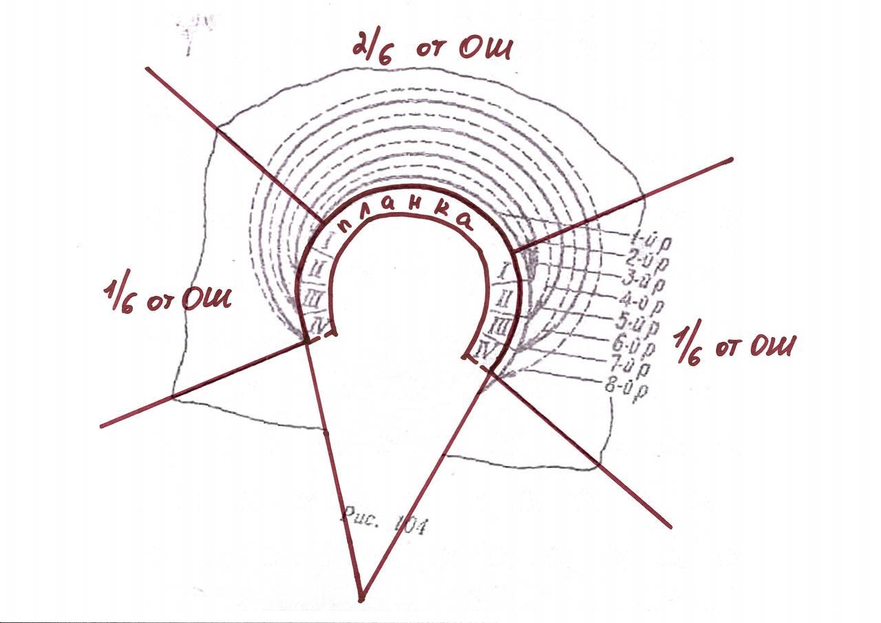 Вязание ростка по кругу
