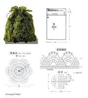 Вязаные сумки - с описанием и схемами 6406898_s