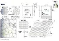 Вязаные сумки - с описанием и схемами 6406901_s