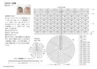 Вязаные сумки - с описанием и схемами 6577438_s