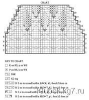 Вязаные сумки - с описанием и схемами 6610144_s