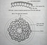 Разные вязаные украшения 6610521_s