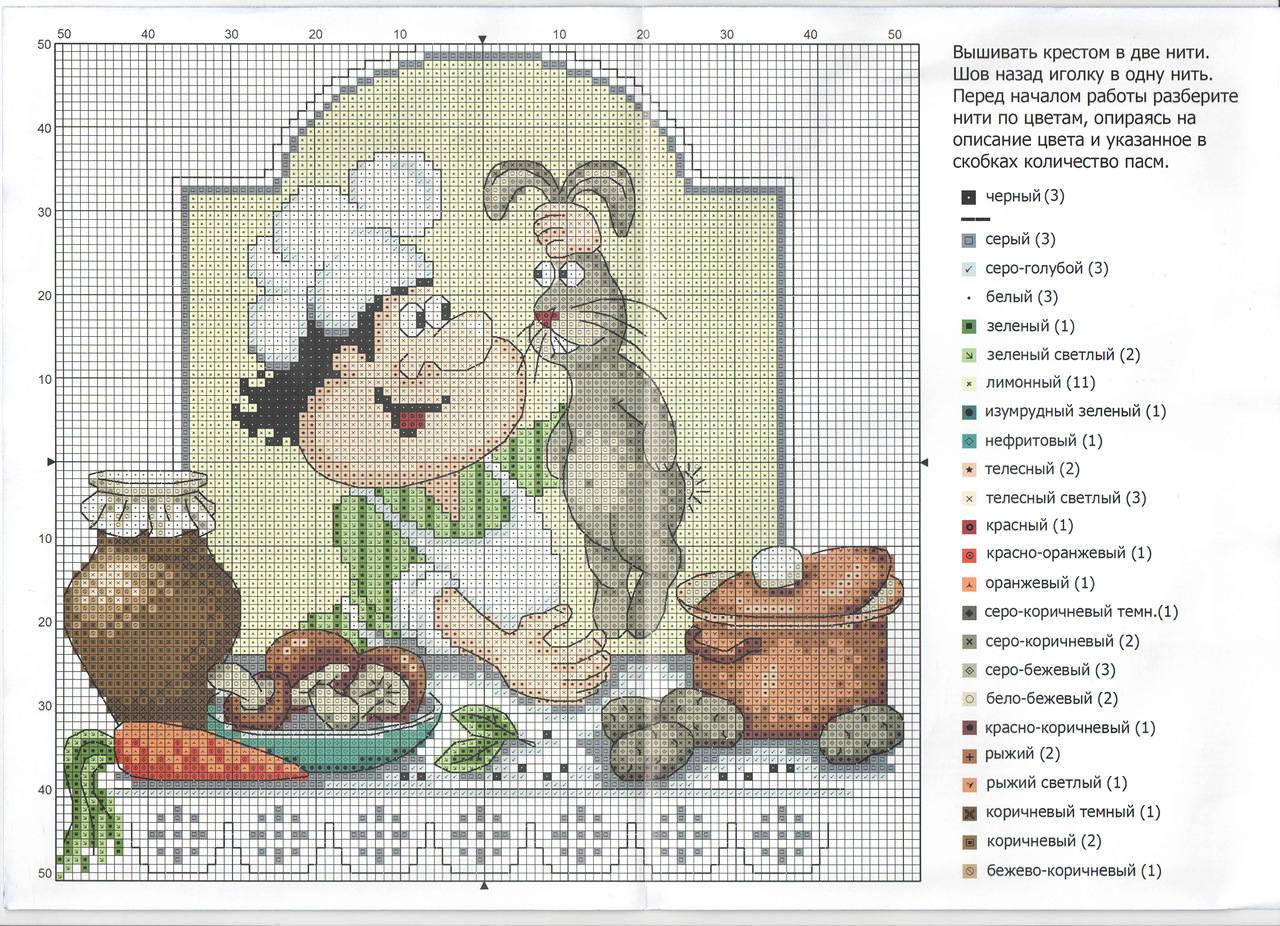 Схемы для вышивания крестиком поваренок