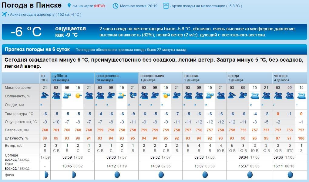 три вида погода юрья на завтра качественном