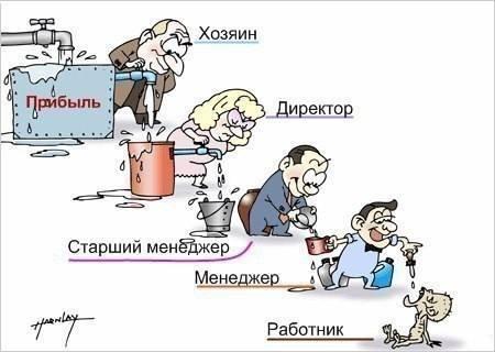 Хозяйственный кодекс Украины собираются отменить - Цензор.НЕТ 6727