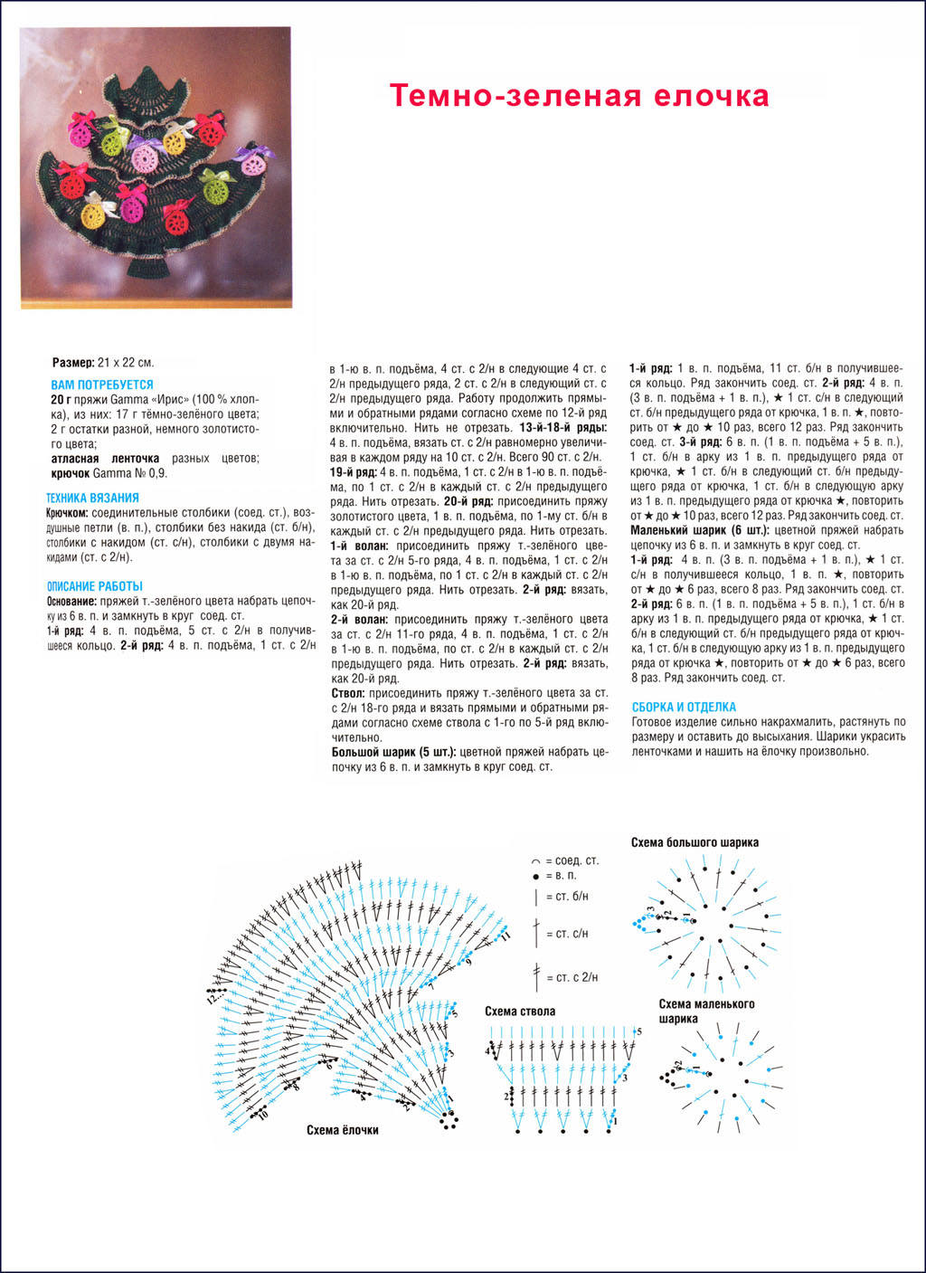 Вязание елочек крючком схемы с описанием