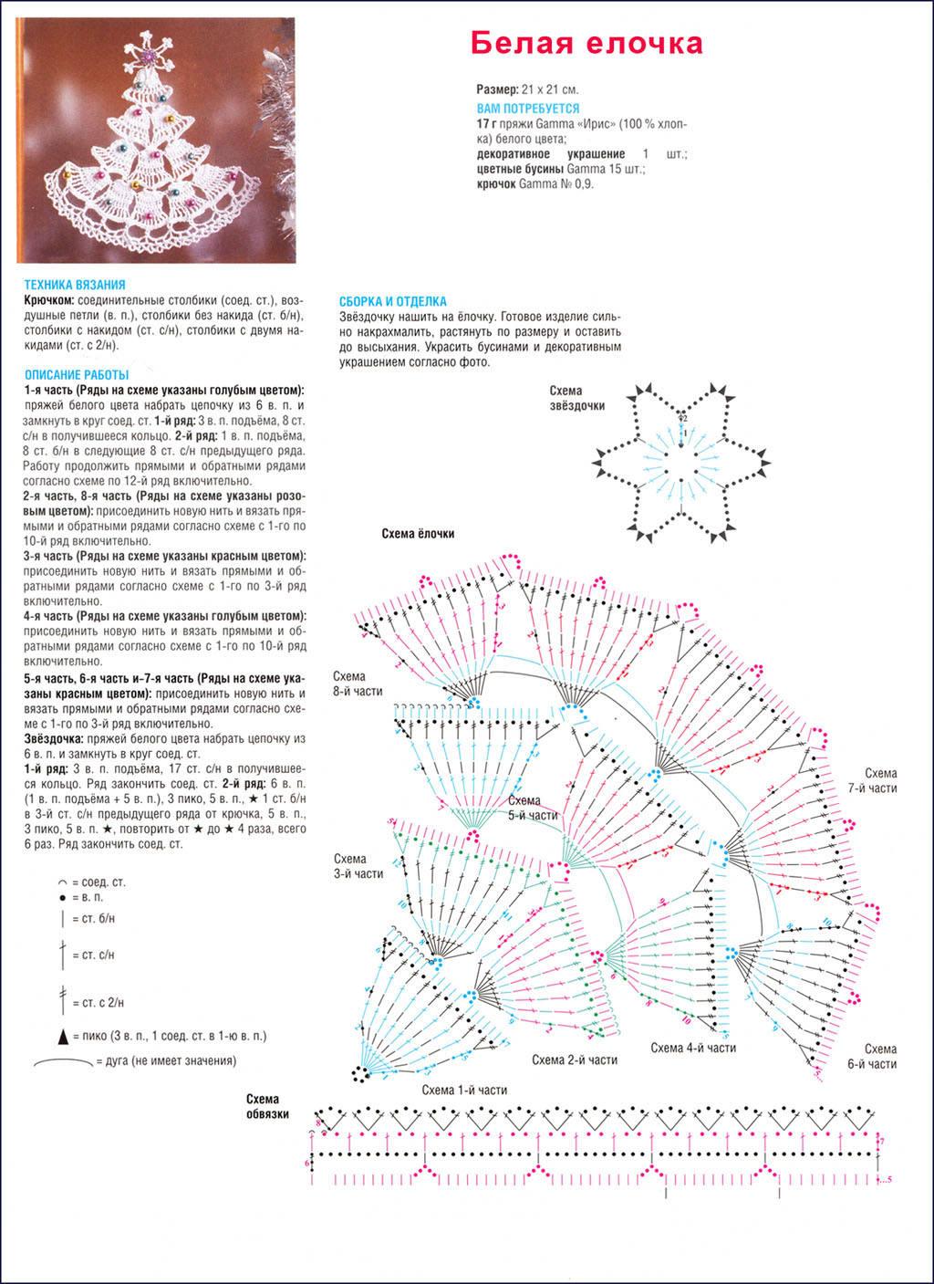 Елочные шары крючком схемы описания