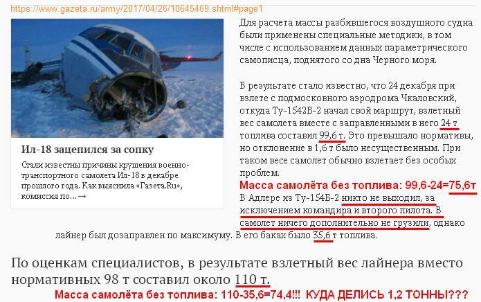 http://images.vfl.ru/ii/1493378233/e27a5e72/17030424.jpg