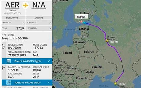 Русский  государственный  самолет нарушил воздушное пространство Эстонии