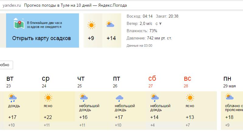 один погода тула на 2 дня Кинотеатр РОДИНА Кинотеатр