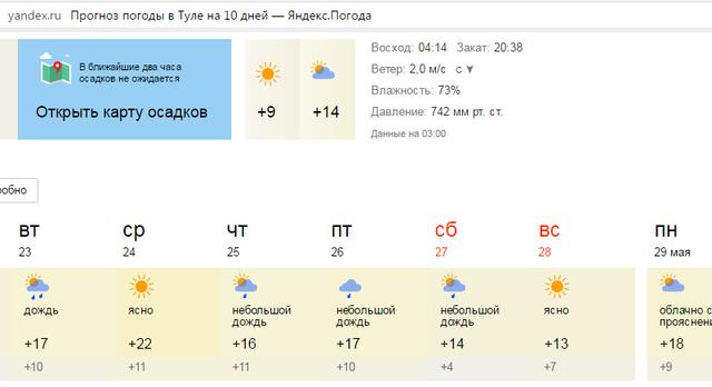 Погода в туле яндекс