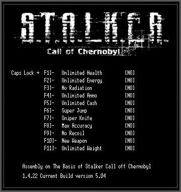 Call of Chernobyl 1.4.22 Трейнер +11