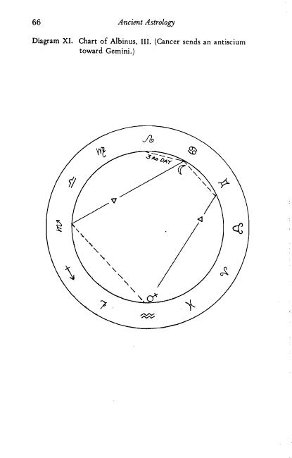 Firmicus.Maternus-Ancient.Astrology.Theory.and.Practice 070