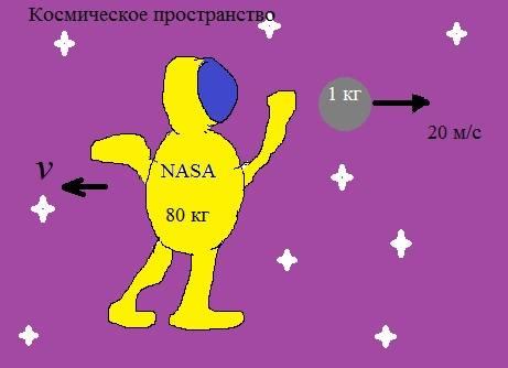 http://images.vfl.ru/ii/1500247152/23011804/17946140_m.jpg