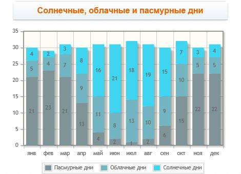 http://images.vfl.ru/ii/1500917101/7c237b3a/18022183_m.jpg