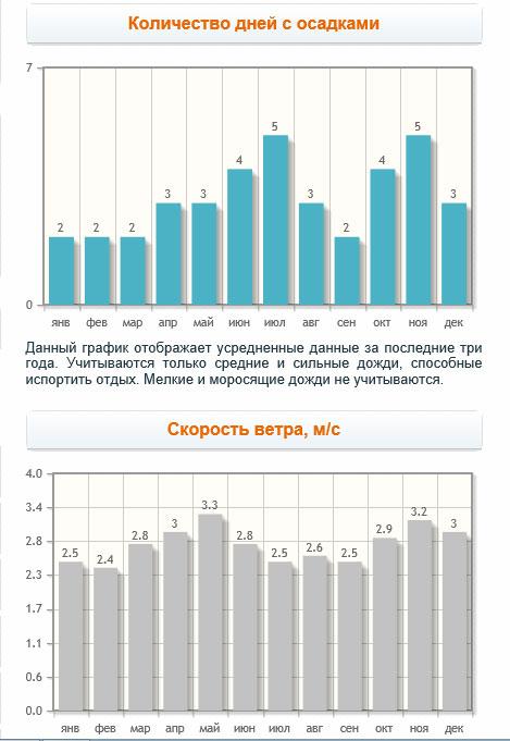 http://images.vfl.ru/ii/1500917101/ddc2f601/18022182.jpg