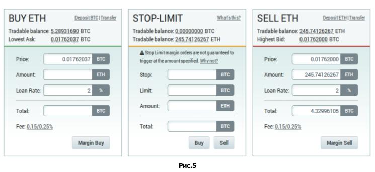 Bitcoin kurs aktualny lidl