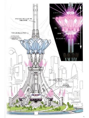 модульный макет Ugaki