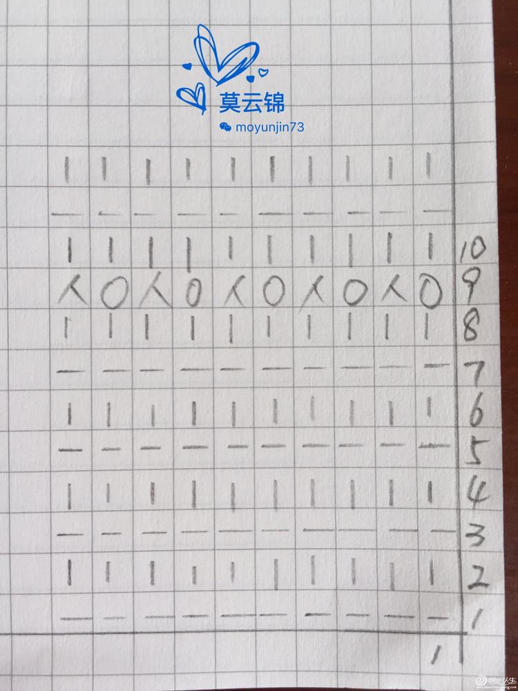 2017年09月02日 - maomao - 我随心动