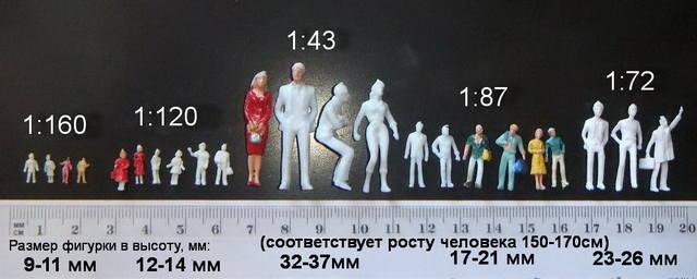 О масштабах, или размер имеет значение - Страница 2 18434544_m