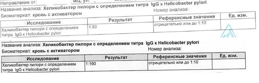 Справка от педиатра Шелепихинская набережная