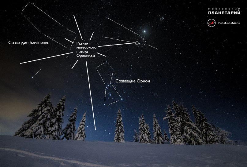 Астрономы обещают землянам звездопад Орионид | Изображение 2