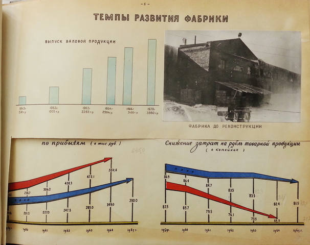 http://images.vfl.ru/ii/1508902432/5ec88e2f/19136657_m.jpg