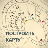 Теория перевернутых карт