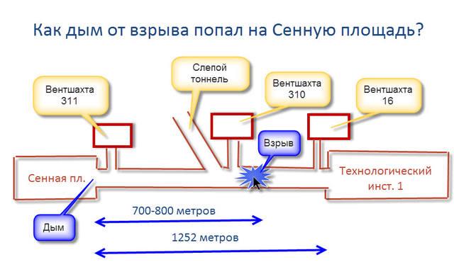 http://images.vfl.ru/ii/1509961633/f042a494/19302171_m.jpg