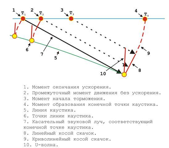 http://images.vfl.ru/ii/1511642983/78b895a2/19569161_m.jpg