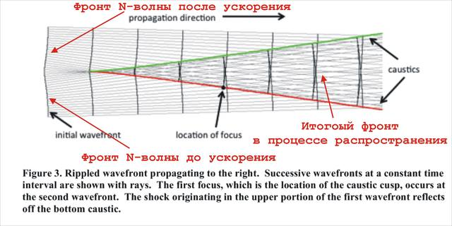 http://images.vfl.ru/ii/1512113723/11d786fd/19639852_m.jpg