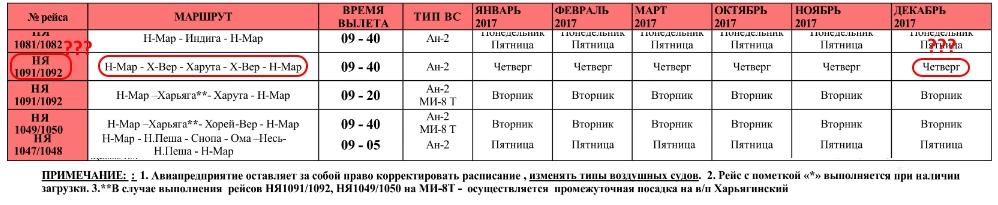 http://images.vfl.ru/ii/1513847696/6bb1d64d/19871268.jpg