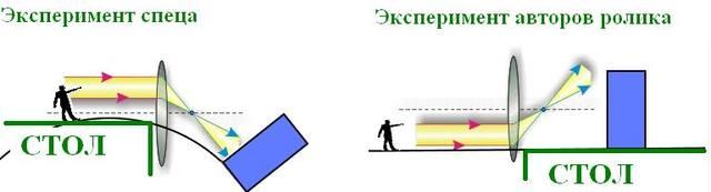 http://images.vfl.ru/ii/1514842025/2baa7499/19987452_m.jpg
