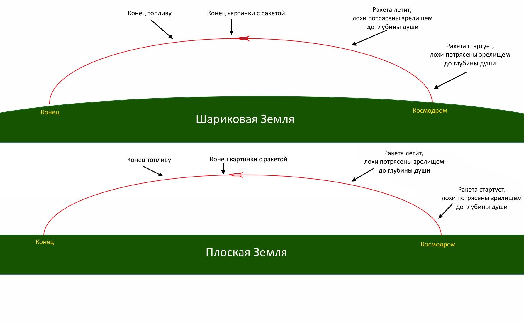 http://images.vfl.ru/ii/1514986090/ac9761dd/20003336.jpg