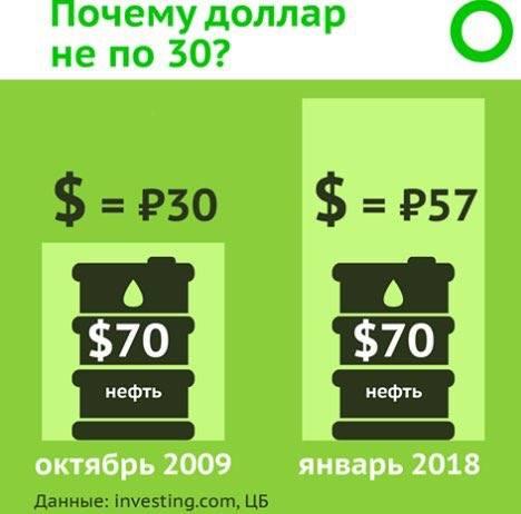 http://images.vfl.ru/ii/1515852615/0a94ffd0/20133986_m.jpg