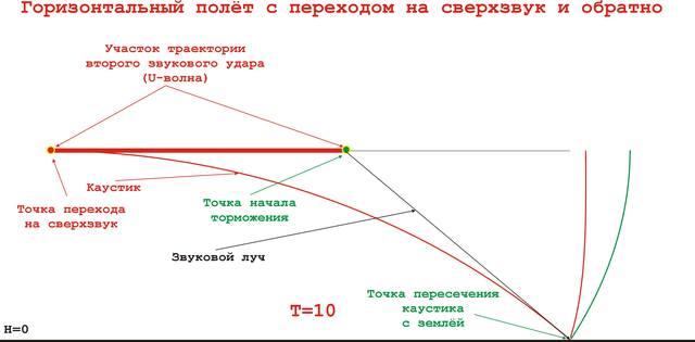 http://images.vfl.ru/ii/1515872410/c3d93833/20138412_m.jpg