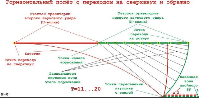 http://images.vfl.ru/ii/1515872411/14cbfabe/20138413_m.jpg