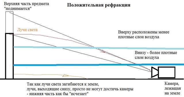 http://images.vfl.ru/ii/1515888070/7404862d/20139832_m.jpg