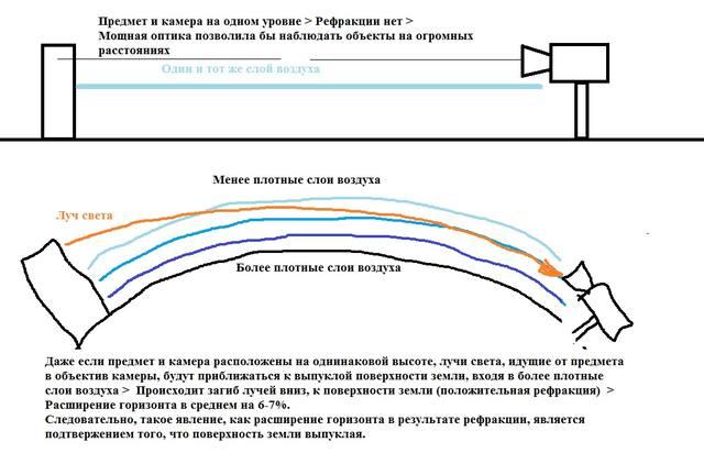 http://images.vfl.ru/ii/1515930514/3154fc4c/20144262_m.jpg