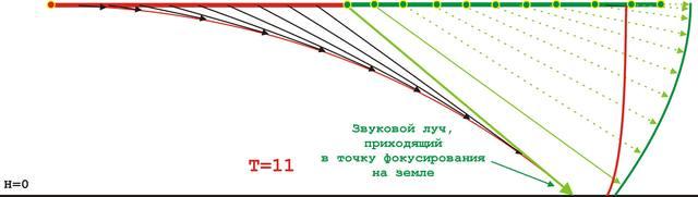 http://images.vfl.ru/ii/1516125264/f6043460/20178363_m.jpg