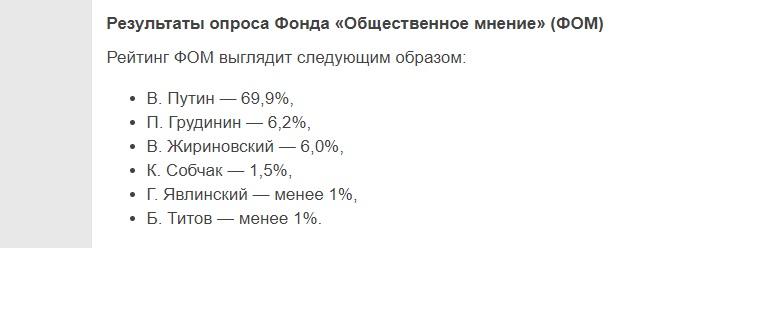 Опрос рейтинг кандидатов