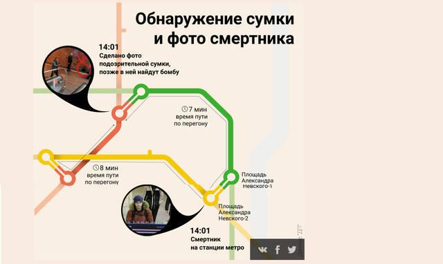 http://images.vfl.ru/ii/1519142155/2f2f1a79/20664965_m.jpg