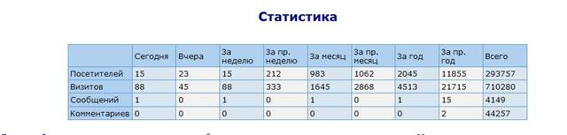 http://images.vfl.ru/ii/1519662704/c6a48e63/20744054_m.jpg