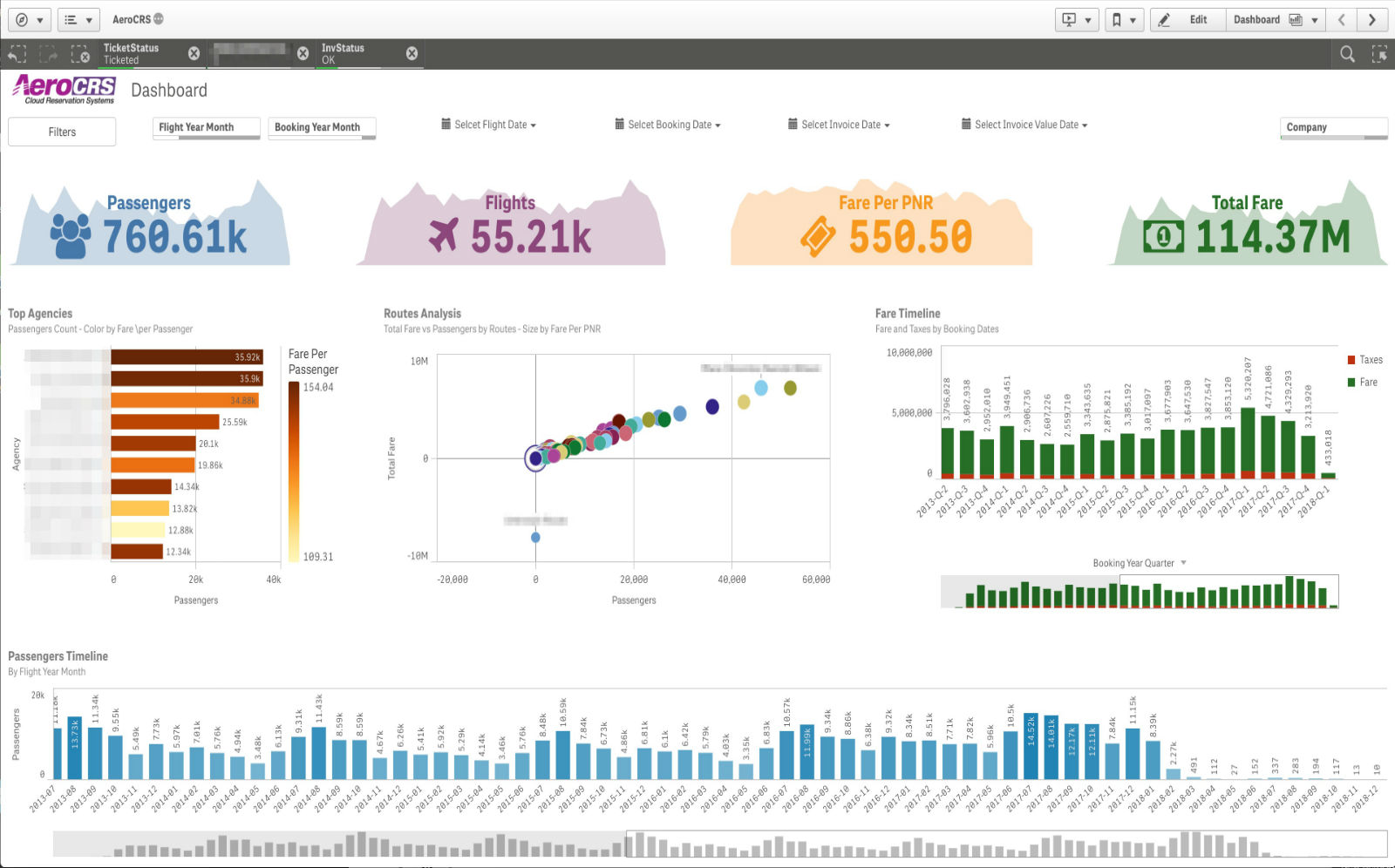 Aerocrs Launched Qlik Sense System Aerocrs Is Proud To