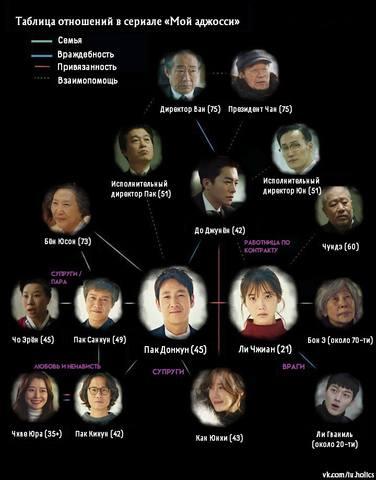 Сериалы корейские - 16  - Страница 17 21109527_m