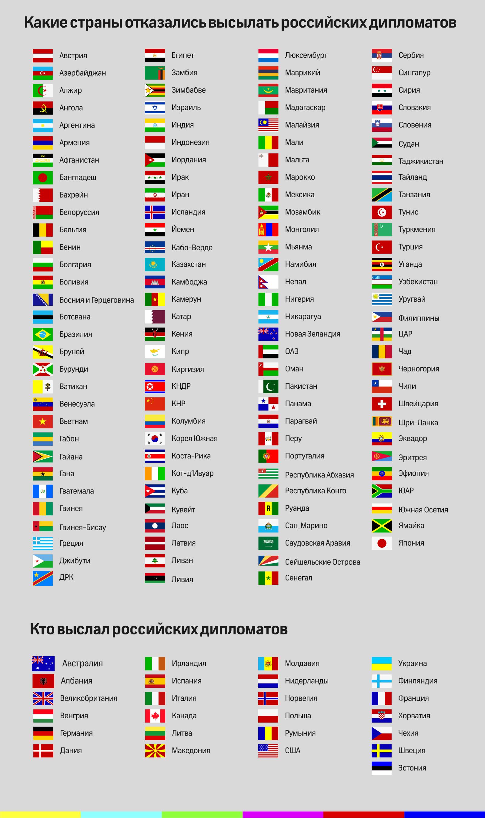 Эпопея по «делу Скрипаля» продолжается. 26 стран и НАТО высылают российских дипломатов | Изображение 3