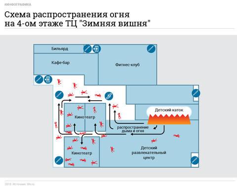 http://images.vfl.ru/ii/1522246903/2c0ab29e/21149860_m.jpg
