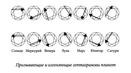 Ритуал гептаграммы 21329304_m
