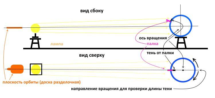 http://images.vfl.ru/ii/1524488203/bb65de9b/21480538.jpg