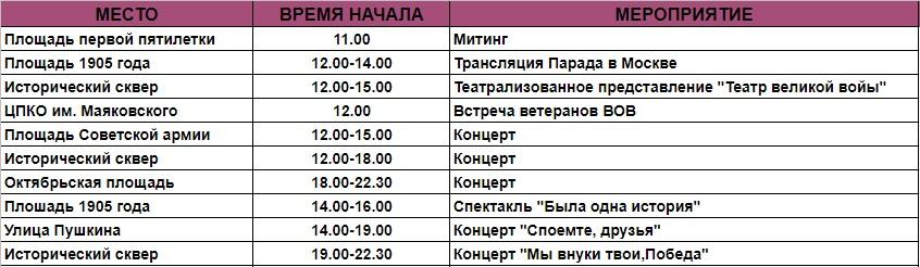9 мая 2018 Екатеринбург